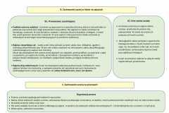 3.-przebywanie-ucznia-w-szkole-2