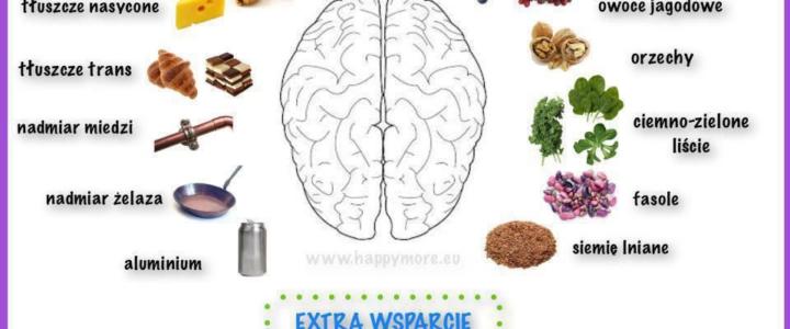 Jedzenie przyjazne mózgowi i nie tylko :)